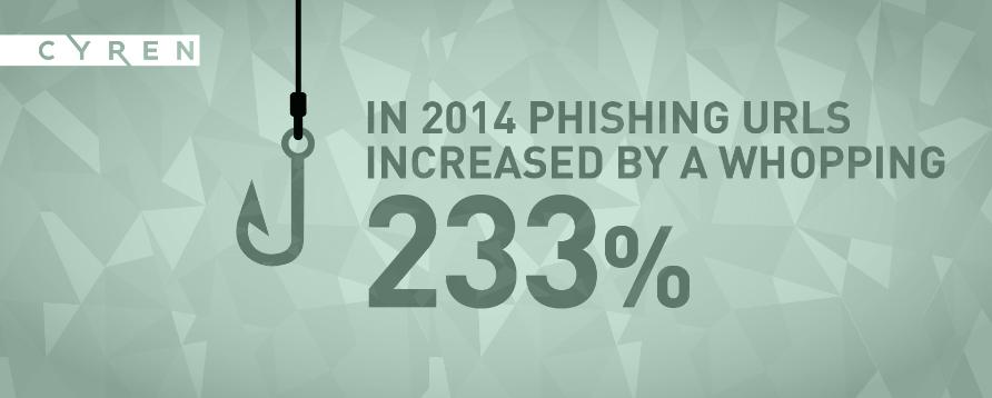 Phishing increased in 2014