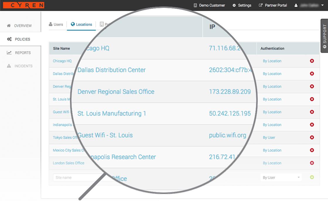 DNS Security Service & DNS Filtering Service - Cyren